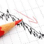 Do kdaj še rekordno nizke obrestne mere?